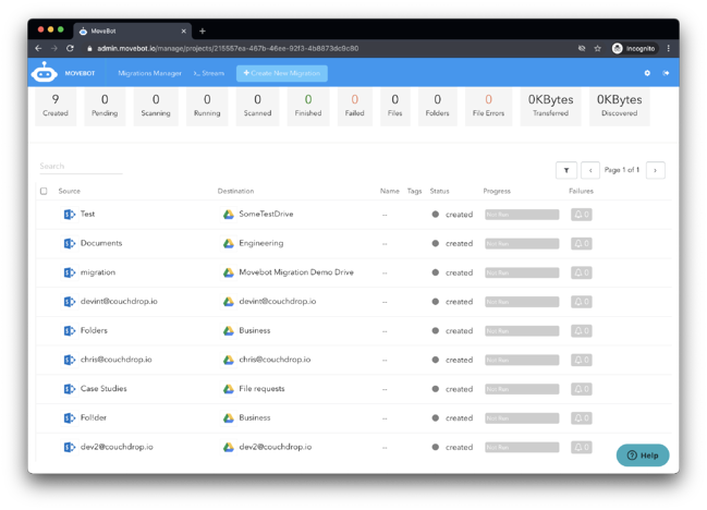 migrate sharepoint to google drive