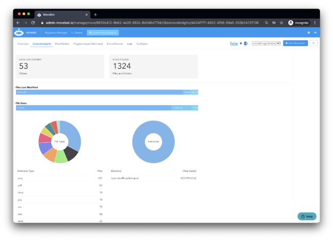 sharepoint to google drive migrations