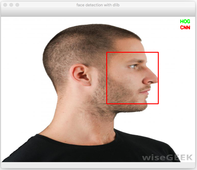 CNN based face detector from dlib - Towards Data Science