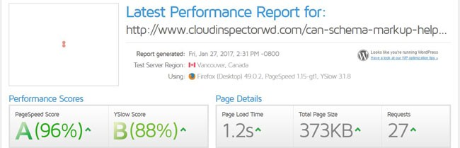 Optimized website test results