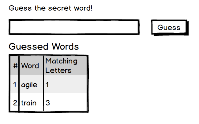 input to guess a secret word, and table of previous guesses with count of letters that match the secret word for each guess