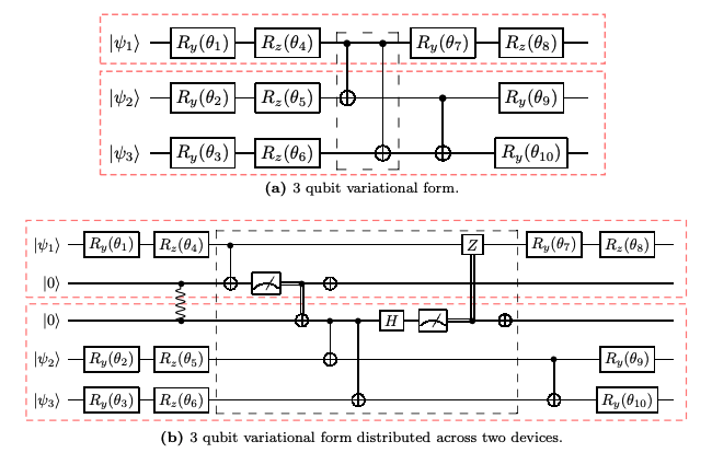 Remapping monolithic circuit to a distributed system
