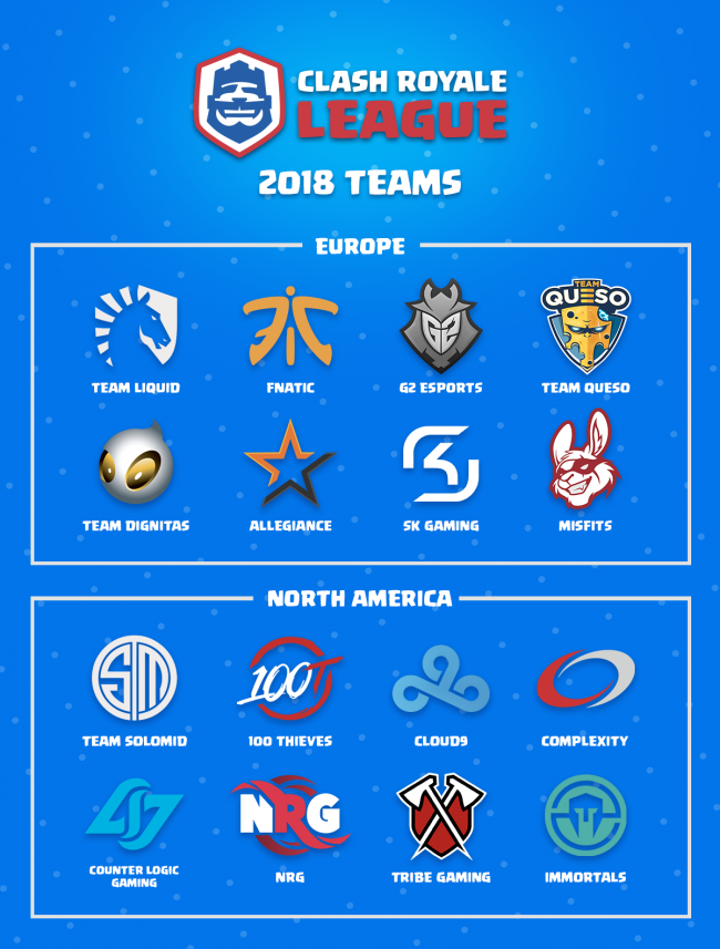 The Clash Royale League Could Make It The First Global Mobile Esport By Eip Eiplatform Medium