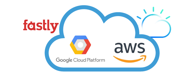 A cloud containing Google cloud and AWS, Fastly and IBM cloud in the background