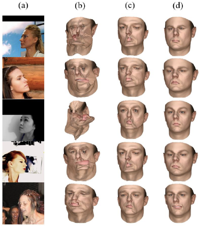 PIFR: Pose Invariant 3D Face Reconstruction - Neurohive - CV papers