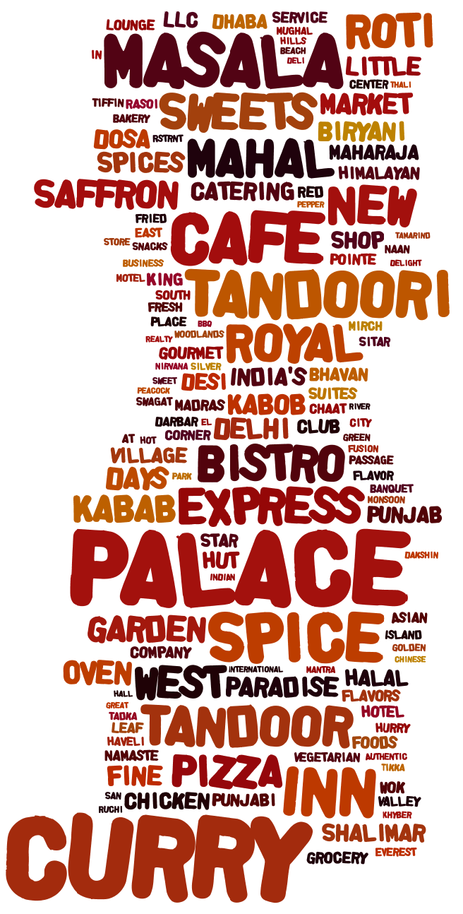 5 Masala Facts About Indian Restaurants In Us By Ojass Narawane Medium