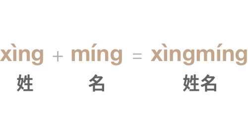 Chinese Names 101 - Story of Eggbun Education - Medium