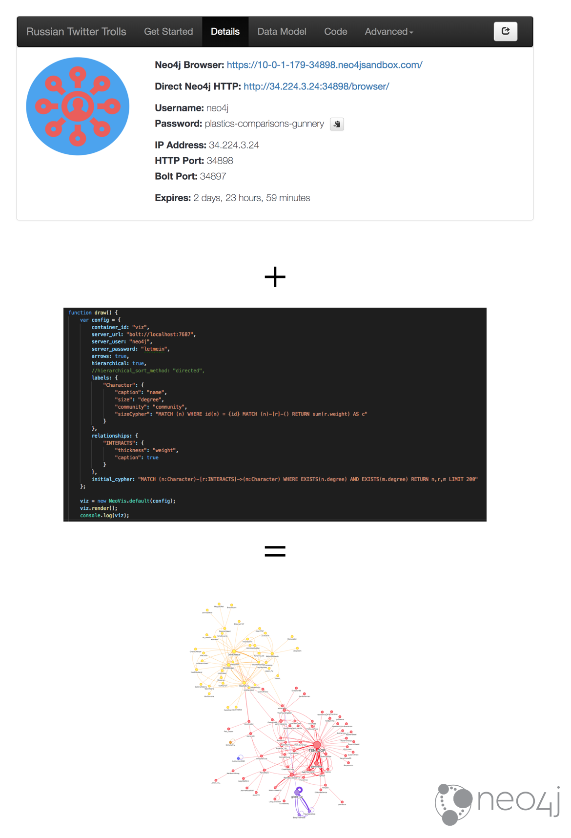 Graph Visualization With Neo4j Using Neovis js - Neo4j Developer