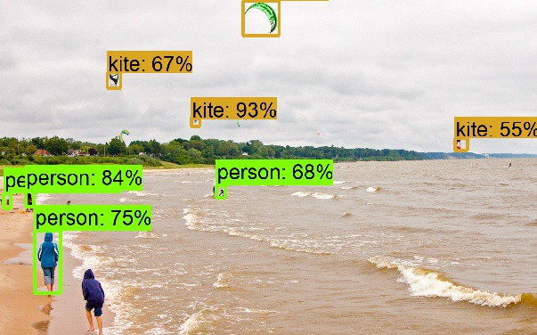 Step by Step TensorFlow Object Detection API Tutorial — Part 1
