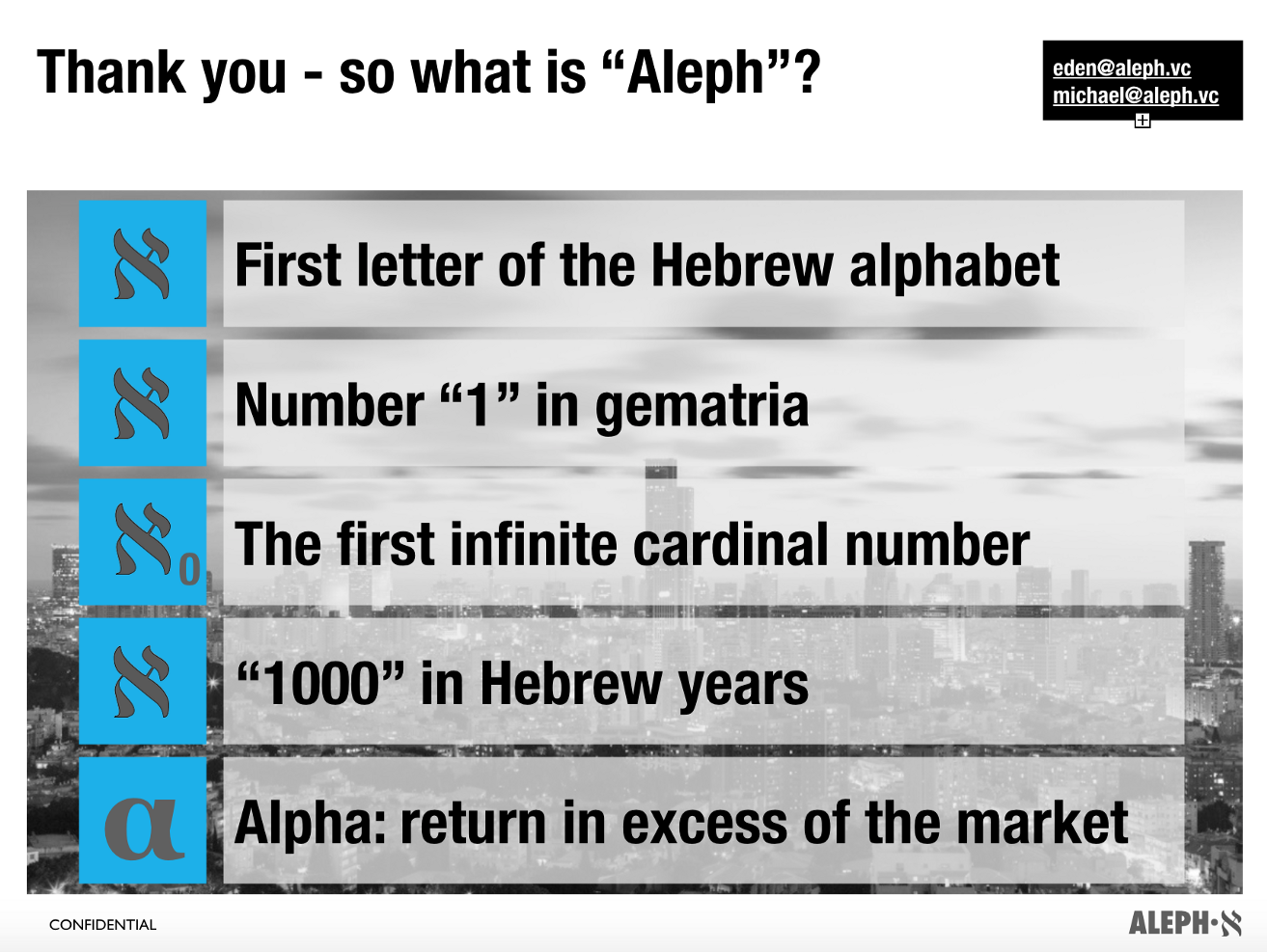 Naming Your Companies - Aleph