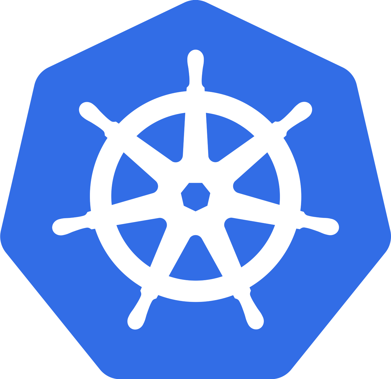 Kubernetes Container Resource Requirements — Part 2: CPU