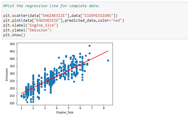 Figure 102: Plotting the data on the scatter plot with a regression line.