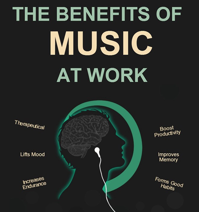 The Importance of Music in Our Routine Life by Kevin Cook   by Kevin Cook  Austin   Medium