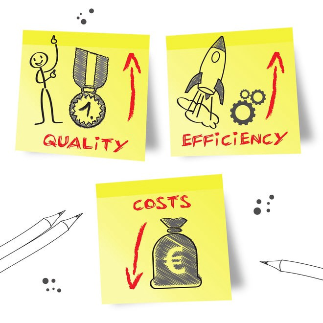Cost-effective and Action-based