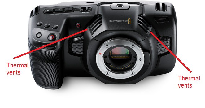 Why The A7s Iii And Canon R5 Are Not For Cinema By Nobody Medium