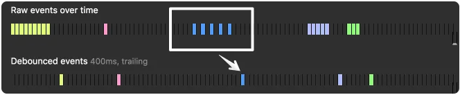 Debounce image from CSS-Tricks https://css-tricks.com/debouncing-throttling-explained-examples/
