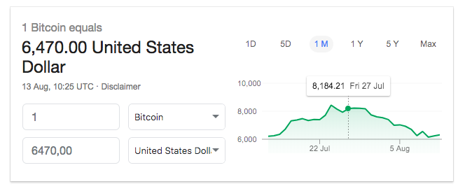 Why Is The Price Of Bitcoin Diffe In Countries