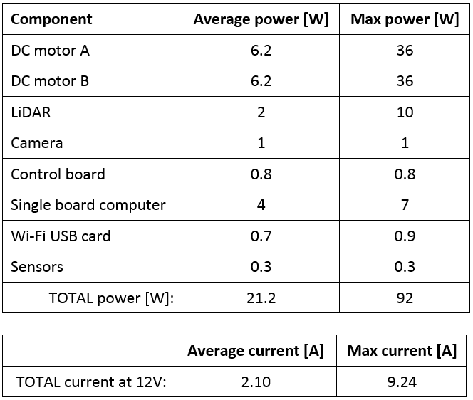 Battery Sizing Calculation Pdf