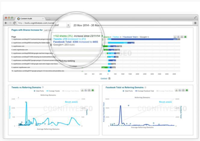 12 powerful SEO tools to discover13