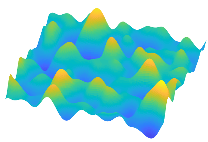A Gaussian process plotted in 3D field