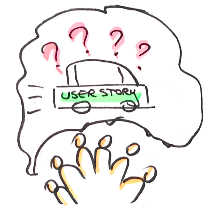 The scrum team is thinking on how to implement and how to estimate a car user story.