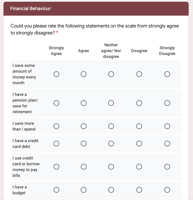 Example of a survey question evaluating financial literacy asking participants to grade statements from agree to disagree