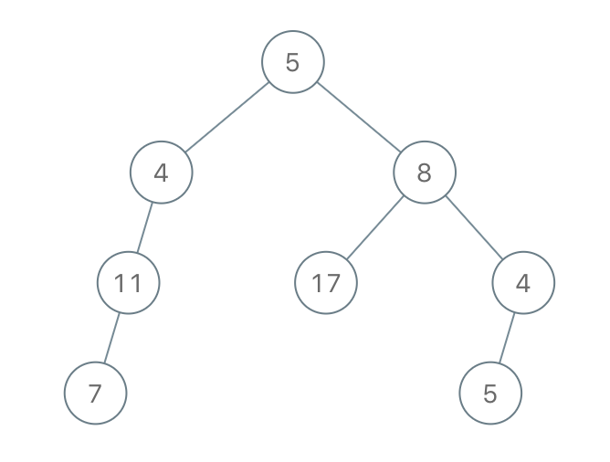Insufficient Nodes in Root to Leaf Paths - Algorithm and