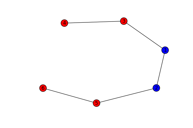A Day with Network Analysis in Python Using NetworkX