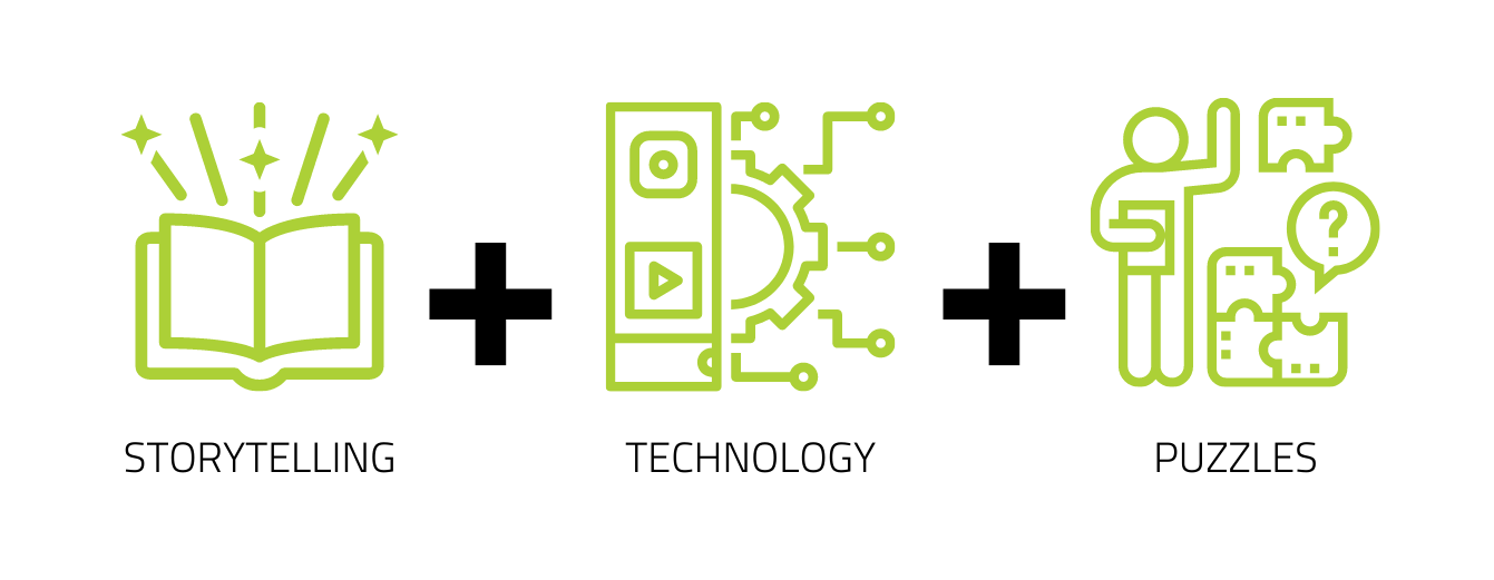 Three symbols to demonstrate components that make up immersive learning—storytelling, technology and puzzles