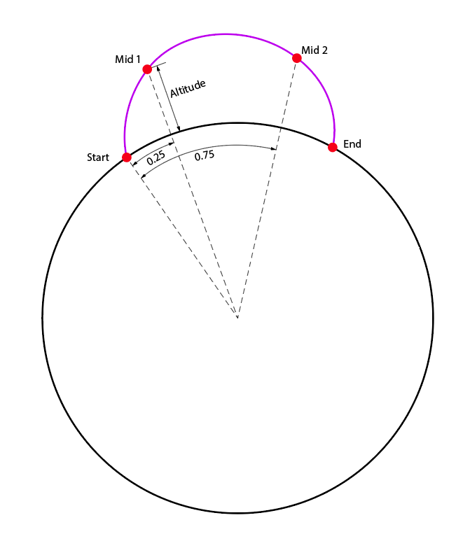 Drawing curves on WebGL Globe using THREE js and D3