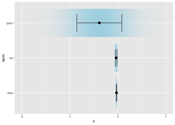 Weekly Digest for Data Science and AI: Python and R (Volume 9)