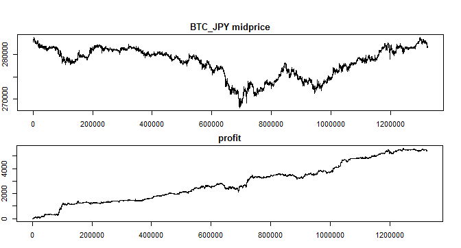 How do HFT firms and quant traders consistently generate