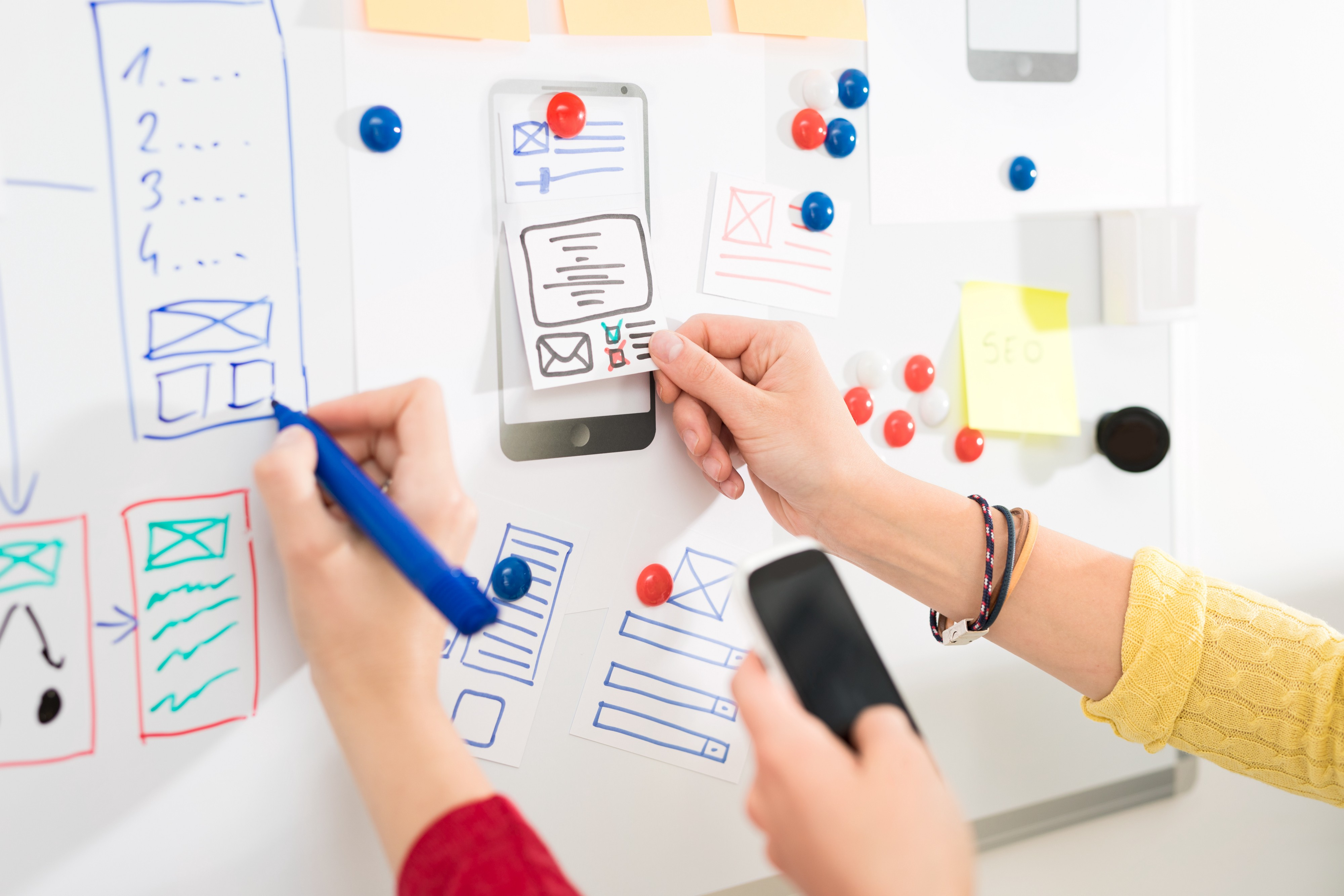 Strange Essential Questions To Ask When Starting A Ux Design Project Beutiful Home Inspiration Truamahrainfo