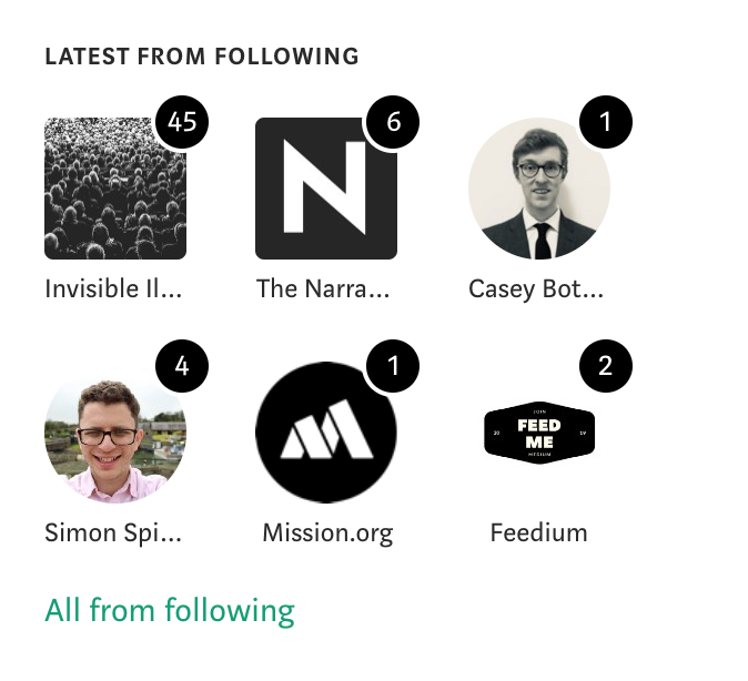 Screenshot of who I follow and the few writers I see in the Following section on the homepage.