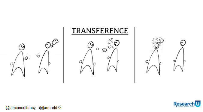 the stages of transference when listening to people's traumatic stories