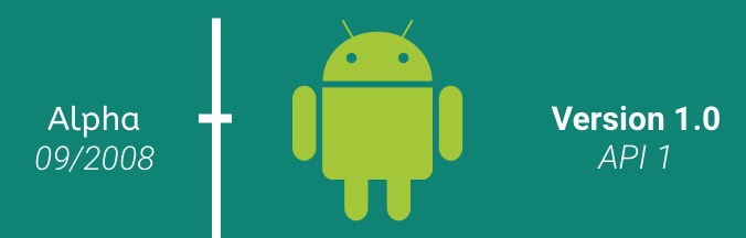 Not Your Usual Android History - DevDroids