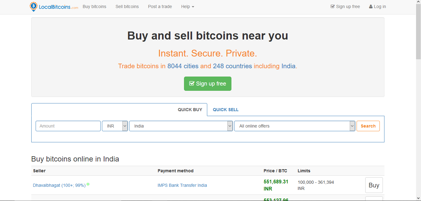 Buy and sell bitcoin payal and localbitcoins