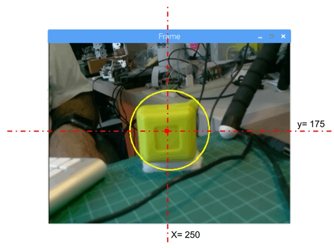 Automatic Vision Object Tracking - Towards Data Science