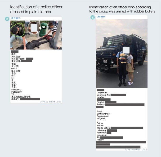 Telegram channels used to doxx and report Hong Kong protesters to Chinese Authorities 24