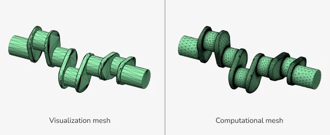 Difference between visualization and computational mesh