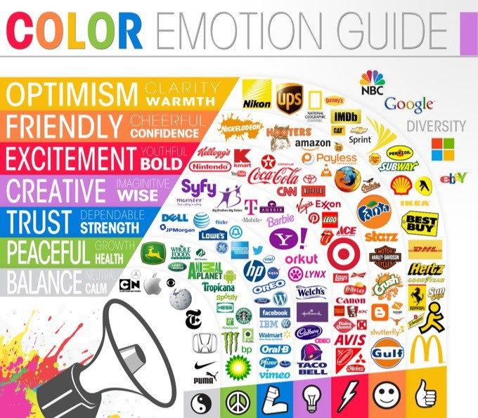 Brand color meanings