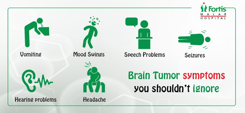 Brain Tumor Symptoms You Shouldn't Ignore | Best brain tumor