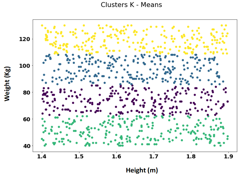 what is feature scaling in machine learning
