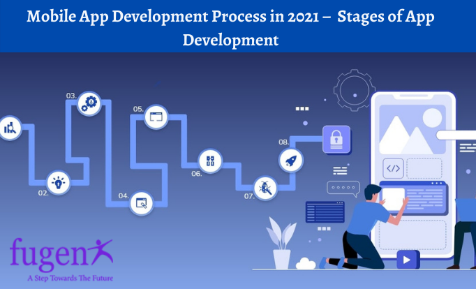 Mobile App Development Process in 2021—Stages of App Development