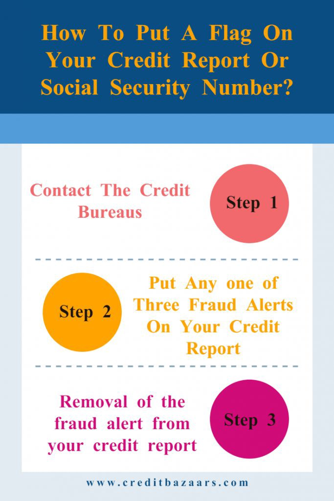 How To Put A Flag On Your Credit Report Or Social Security Number By Jen Crafter Medium