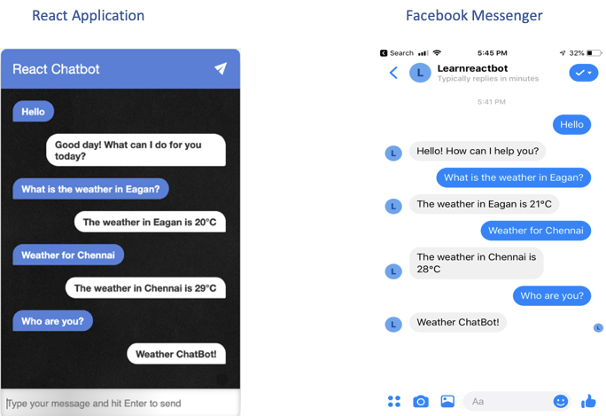 Building Weather ChatBot using React/Node-red/Facebook