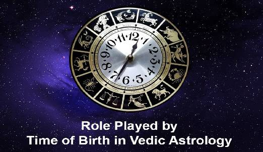 Separation From Father Vedic Astrology