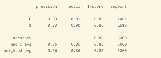 Movie review sentiment analysis with Naive Bayes | Machine