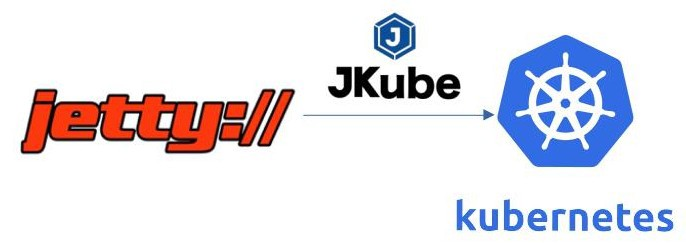 Deploying Eclipse Jetty Web Applications to Kubernetes using Eclipse JKube