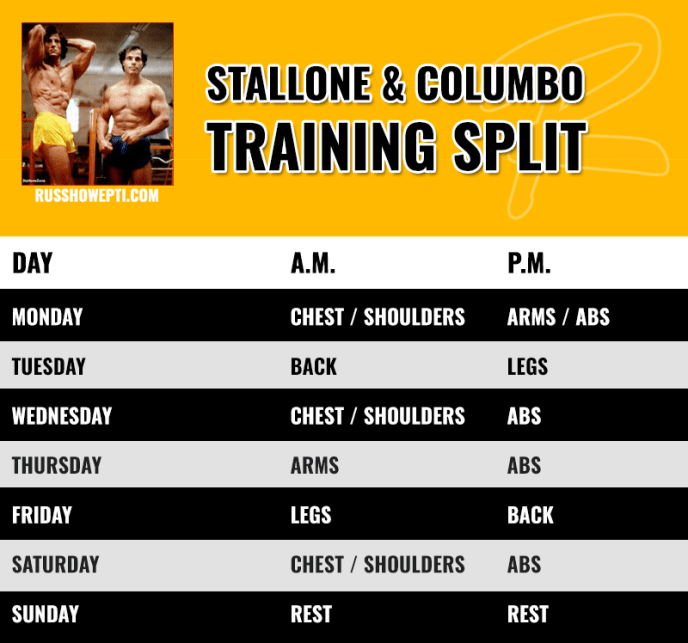 How Sylvester Stallone Has Adapted His Training Over The Years